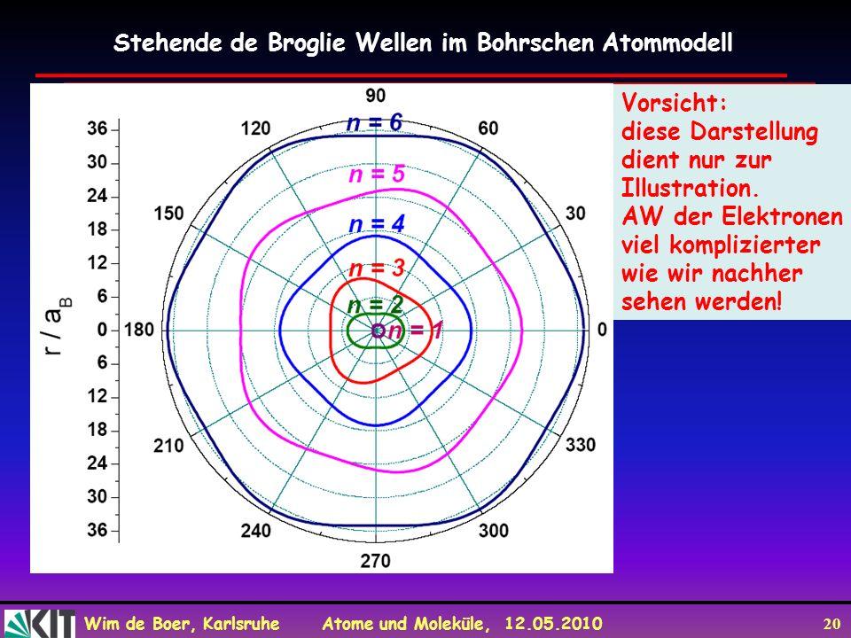 Stehende de Broglie Wellen im Bohrschen Atommodell