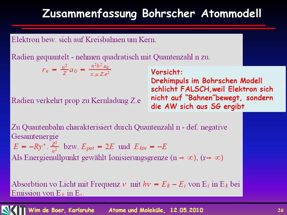 Zusammenfassung Bohrscher Atommodell