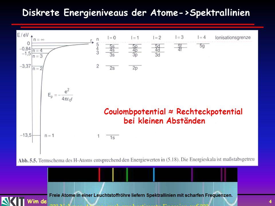 Diskrete Energieniveaus der Atome->Spektrallinien
