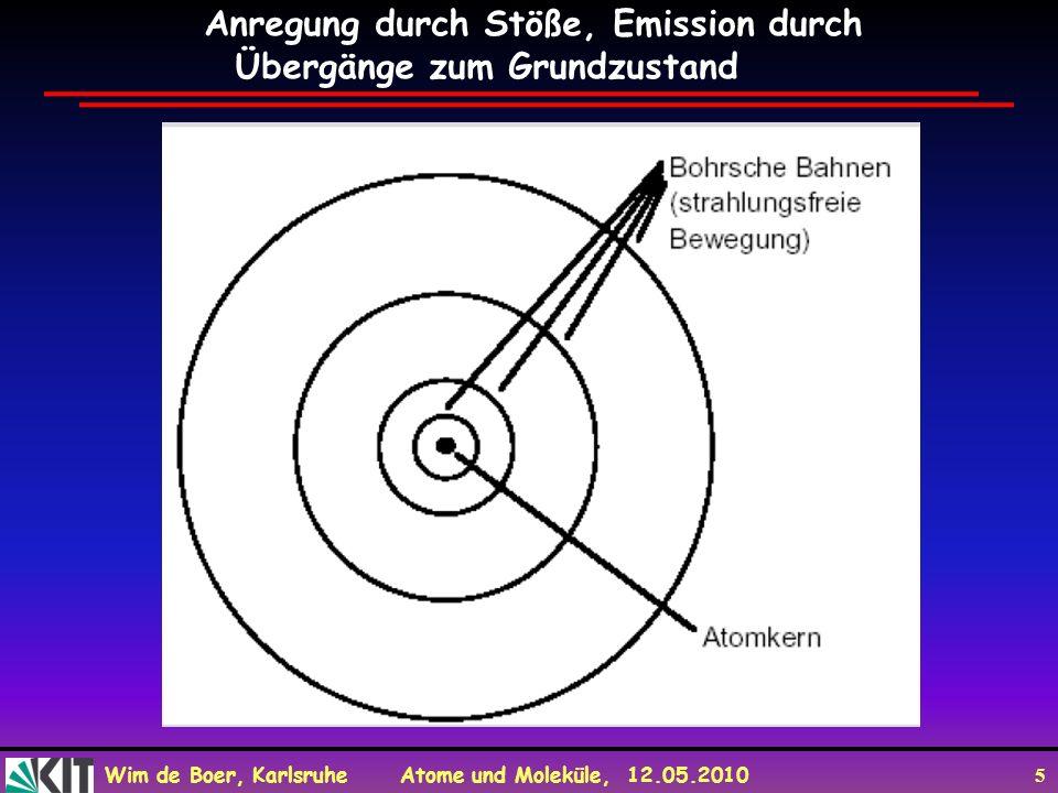 Anregung durch Stöße, Emission durch