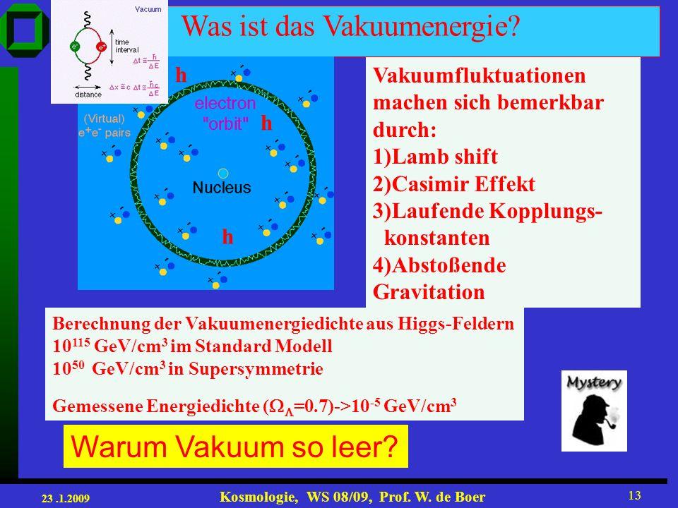 Was ist das Vakuumenergie