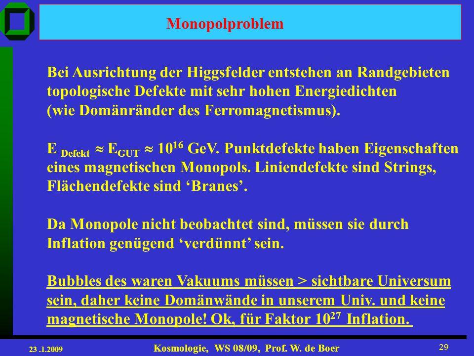 Monopolproblem Bei Ausrichtung der Higgsfelder entstehen an Randgebieten. topologische Defekte mit sehr hohen Energiedichten.
