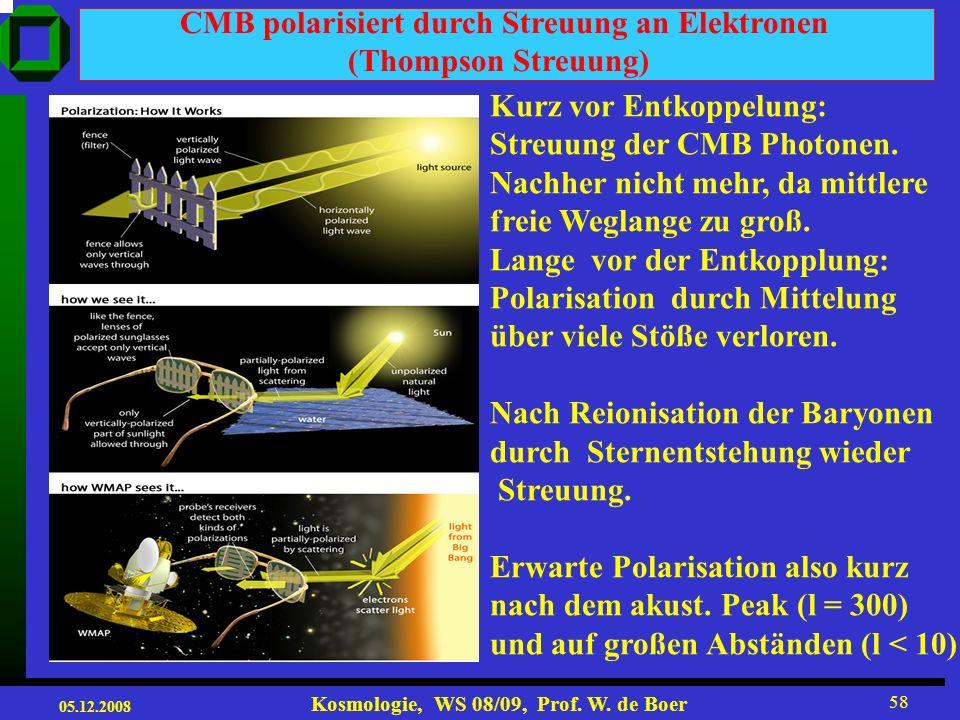 CMB polarisiert durch Streuung an Elektronen