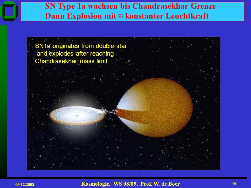 SN Type 1a wachsen bis Chandrasekhar Grenze