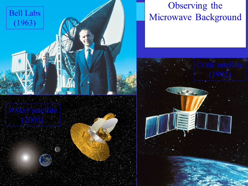 Observing the Microwave Background