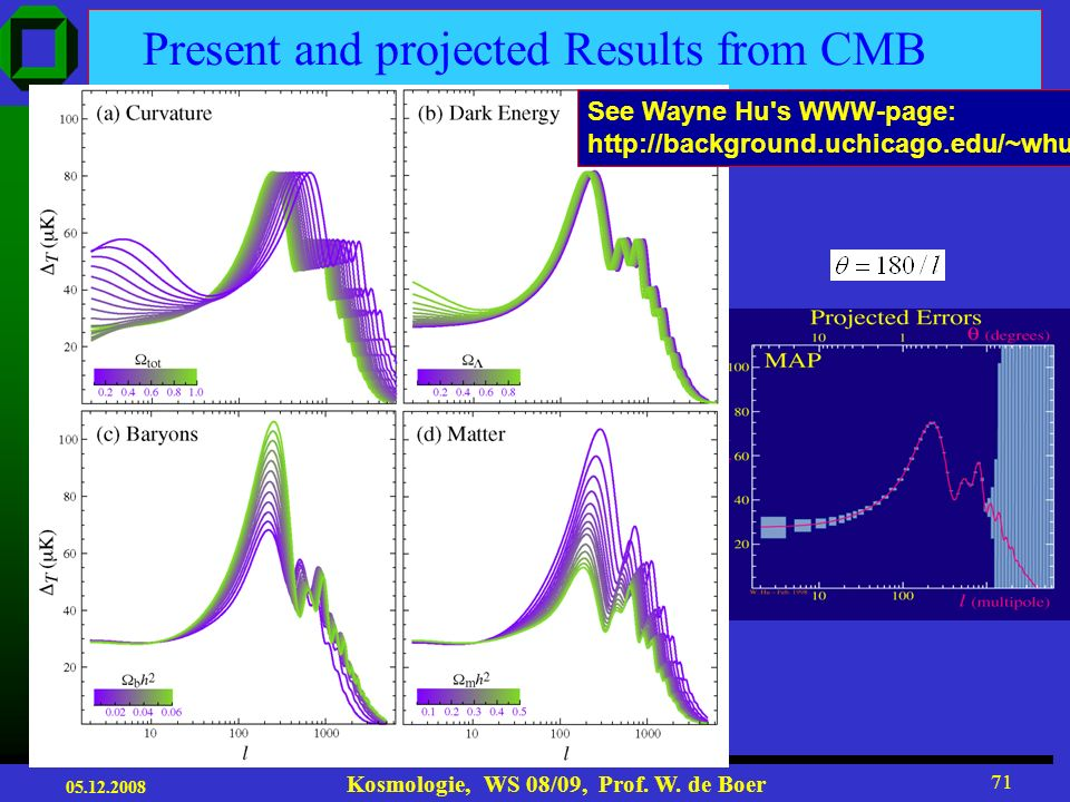 Present and projected Results from CMB