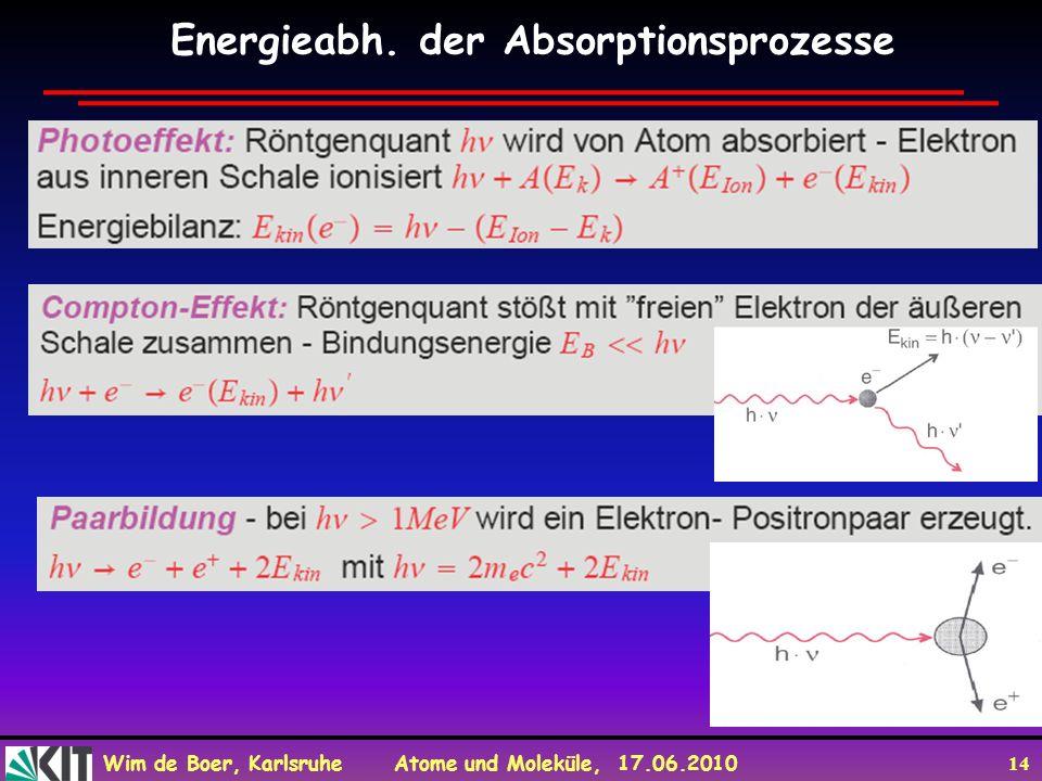 Energieabh. der Absorptionsprozesse