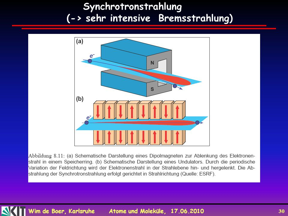 Synchrotronstrahlung