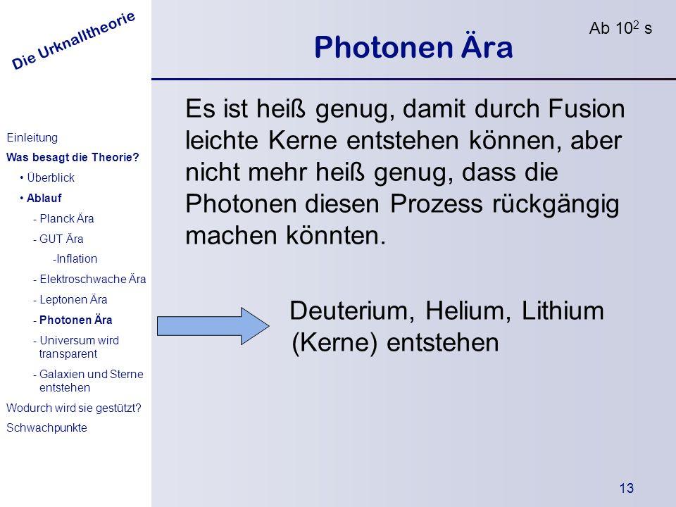 Ab 102 s Photonen Ära.