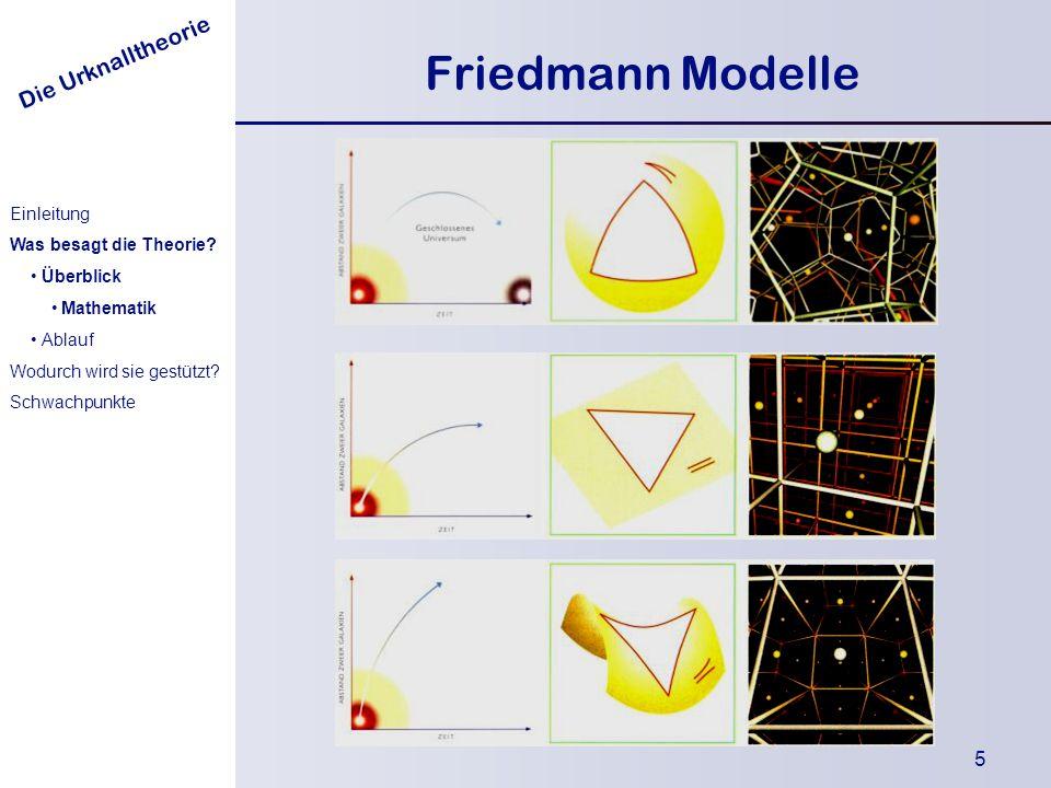 Friedmann Modelle Einleitung Was besagt die Theorie Überblick