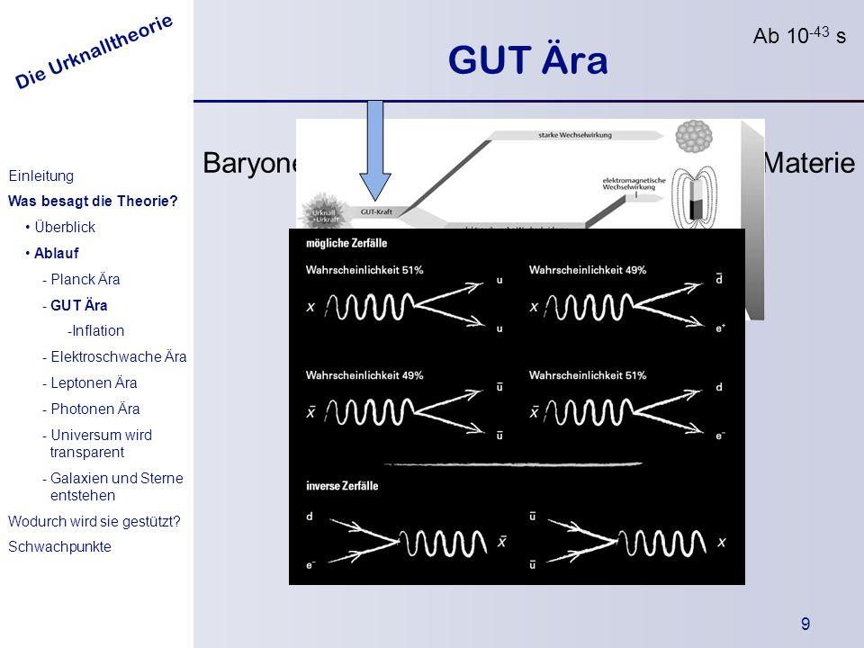 GUT Ära Existenz von Materie Baryonenasymmetrie Ab 10-43 s Einleitung