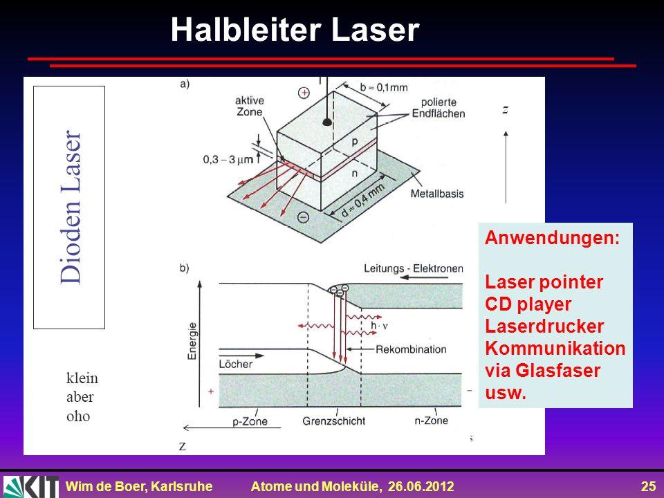 Halbleiter Laser Anwendungen: Laser pointer CD player Laserdrucker