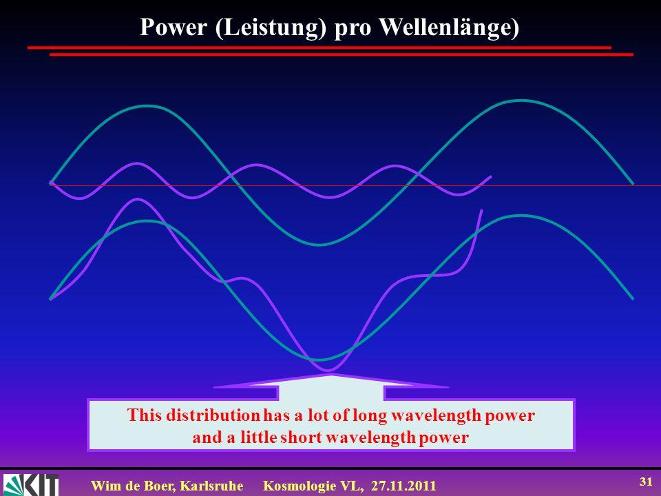 Power (Leistung) pro Wellenlänge)