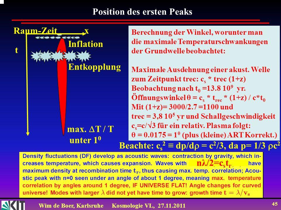 Position des ersten Peaks