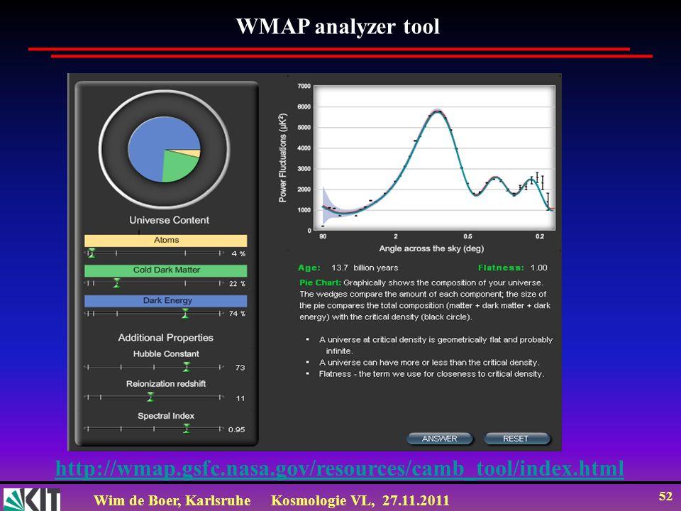 WMAP analyzer tool Summary: rotverschiebung hängt von tiefe des Potentials ab, Wenn DM dominiert, macht mehr Baryonen, mehr power.
