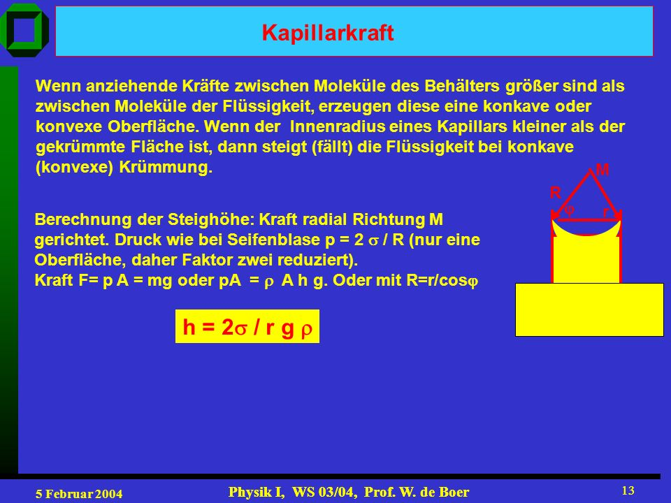 Kapillarkraft h = 2 / r g 