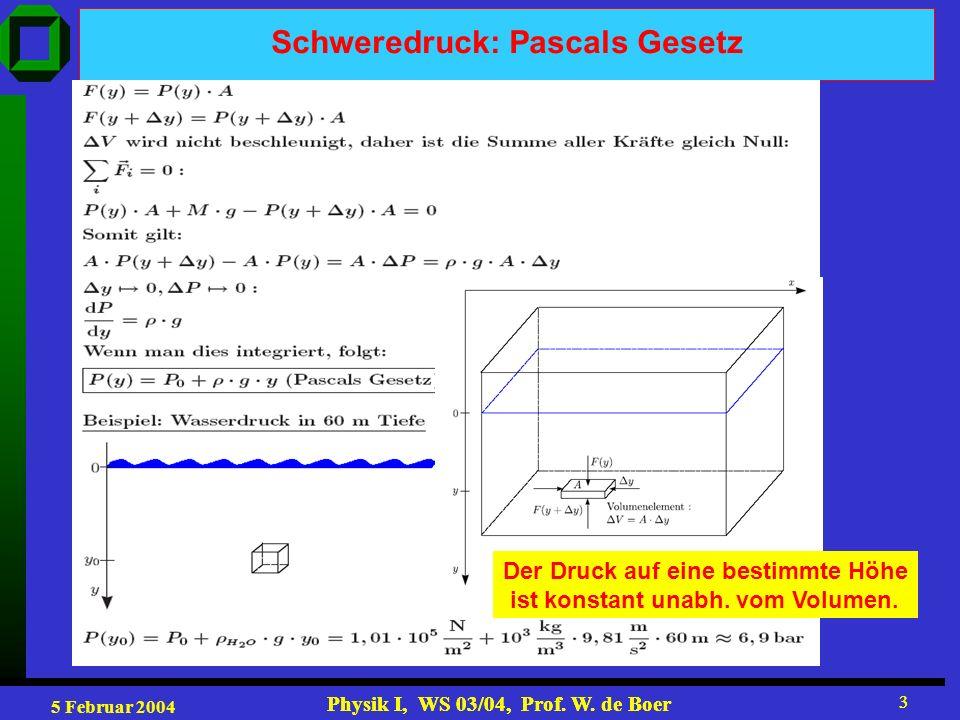 Schweredruck: Pascals Gesetz