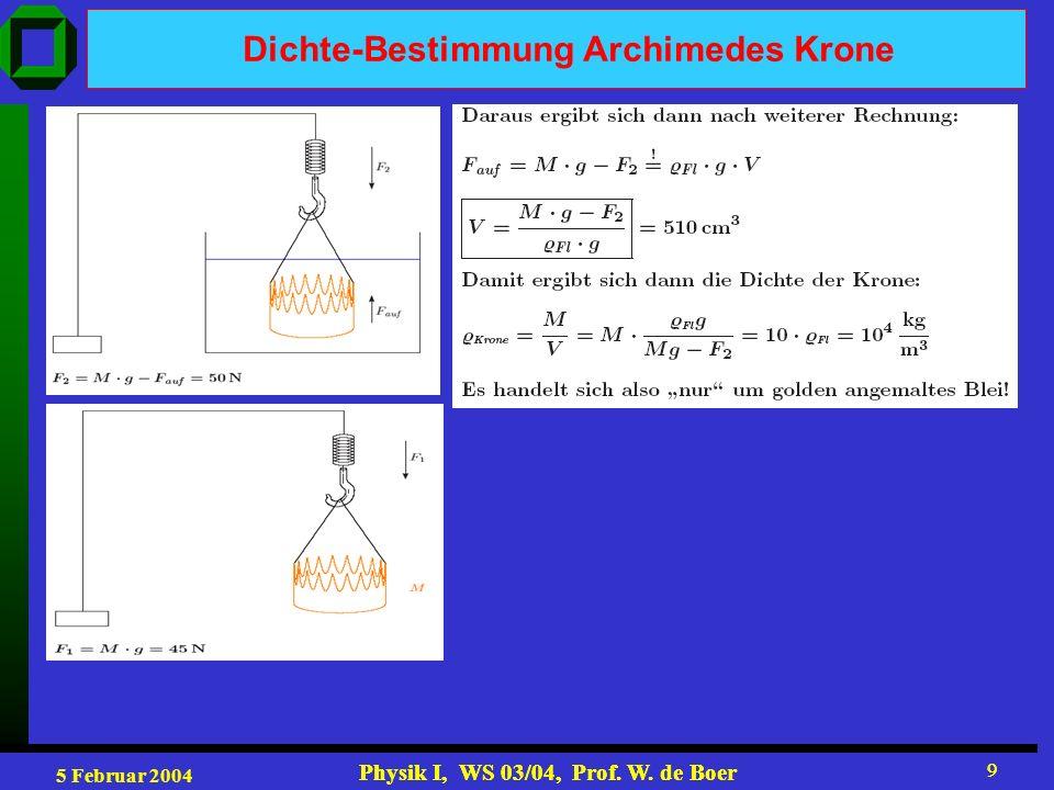 Dichte-Bestimmung Archimedes Krone