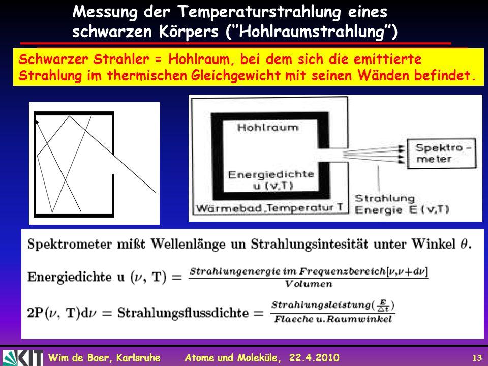 Messung der Temperaturstrahlung eines