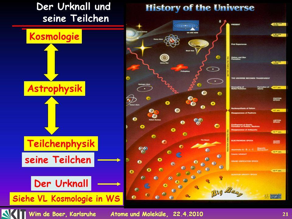 Der Urknall und seine Teilchen