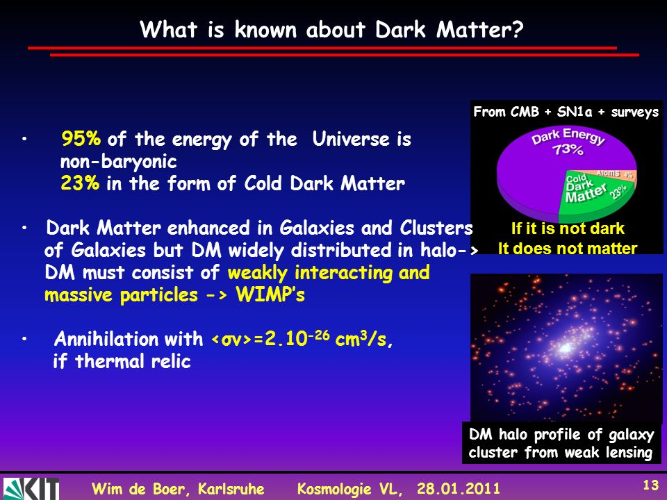 What is known about Dark Matter