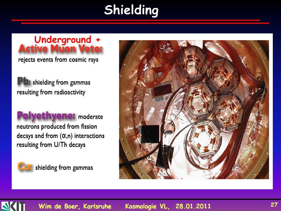 Shielding Underground +