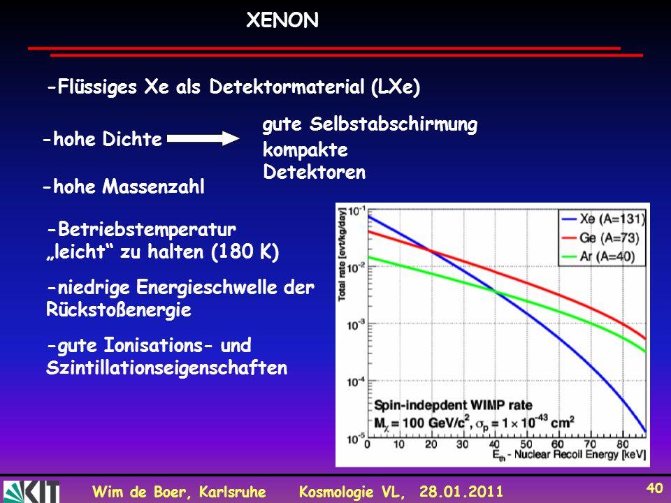 XENON -Flüssiges Xe als Detektormaterial (LXe) gute Selbstabschirmung. -hohe Dichte. kompakte Detektoren.