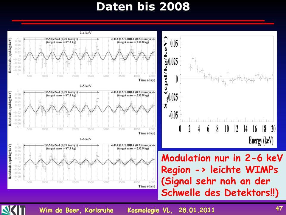 Daten bis 2008 Modulation nur in 2-6 keV Region -> leichte WIMPs
