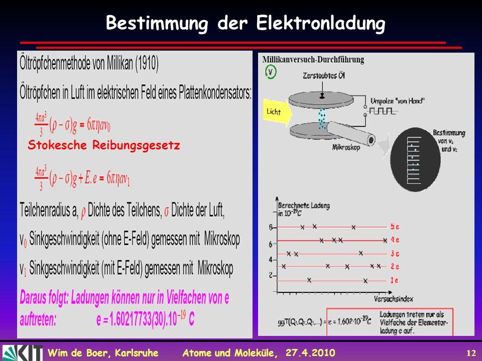 Bestimmung der Elektronladung