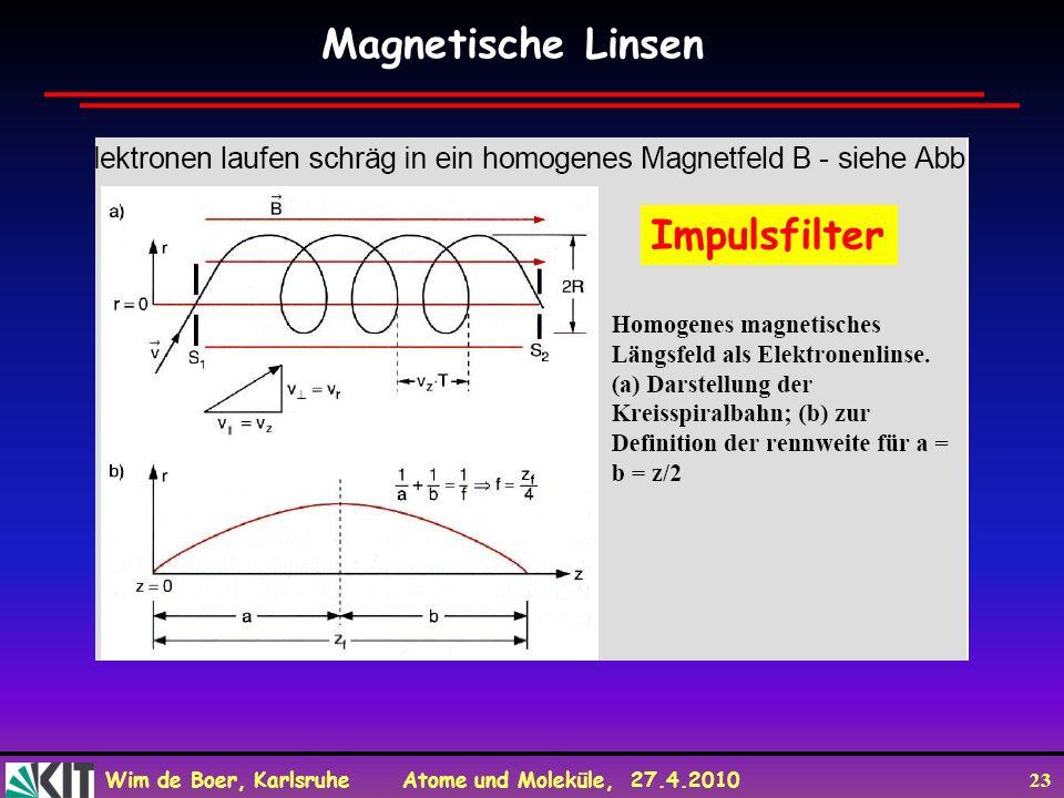 Magnetische Linsen Impulsfilter