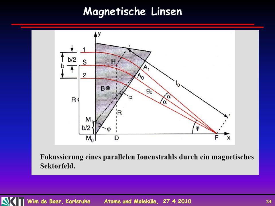 Magnetische Linsen
