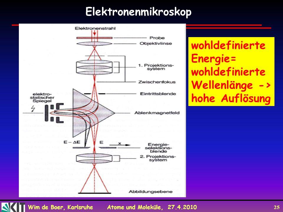 Elektronenmikroskop wohldefinierte Energie= Wellenlänge -> hohe Auflösung