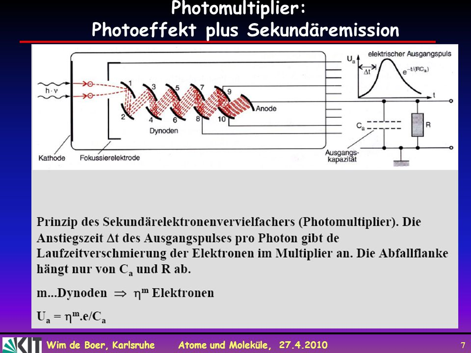 Photomultiplier: Photoeffekt plus Sekundäremission