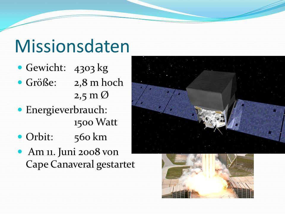 Missionsdaten Gewicht: 4303 kg Größe: 2,8 m hoch 2,5 m Ø