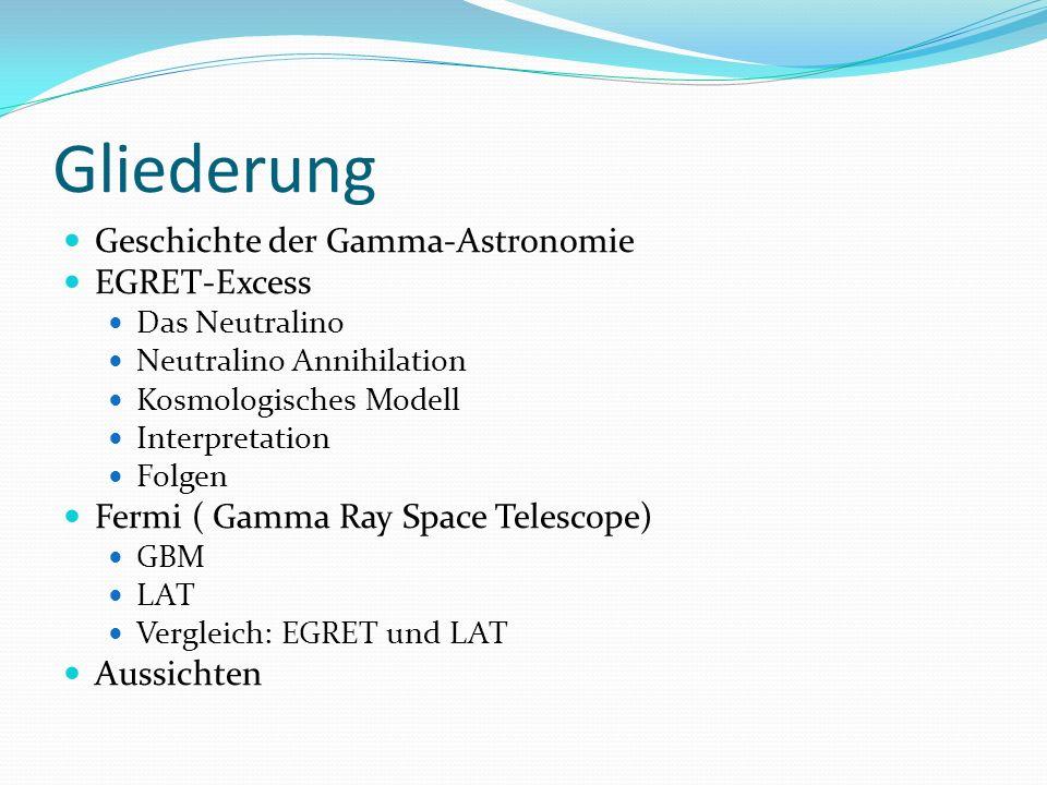 Gliederung Geschichte der Gamma-Astronomie EGRET-Excess