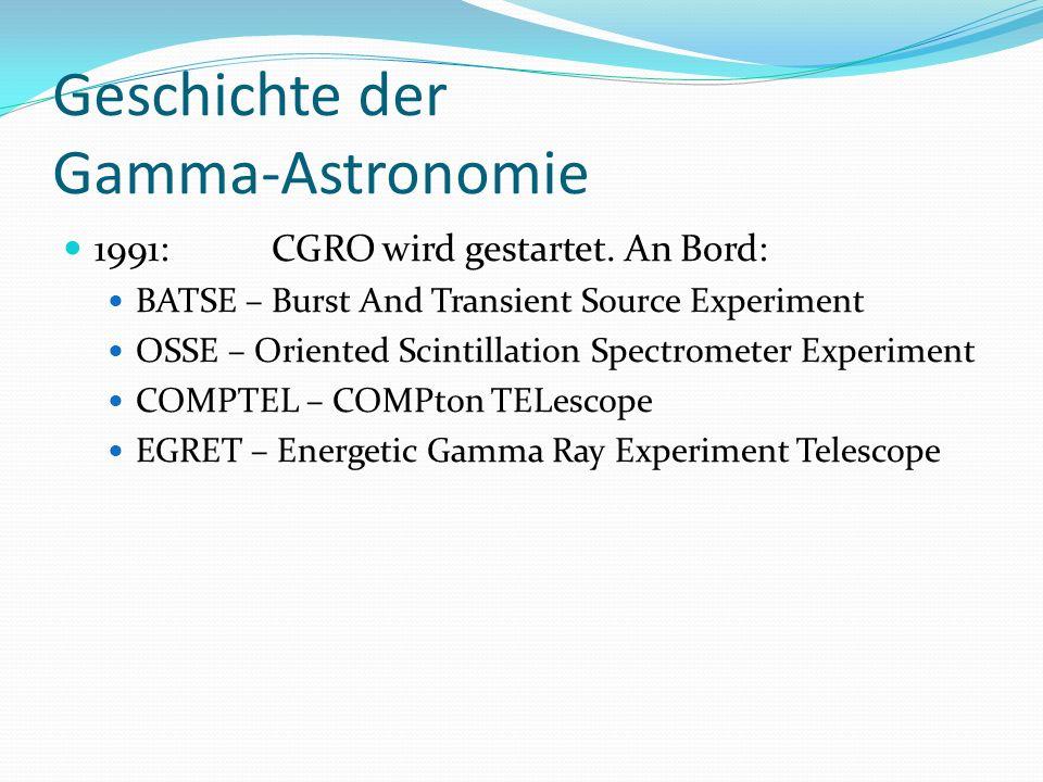 Geschichte der Gamma-Astronomie