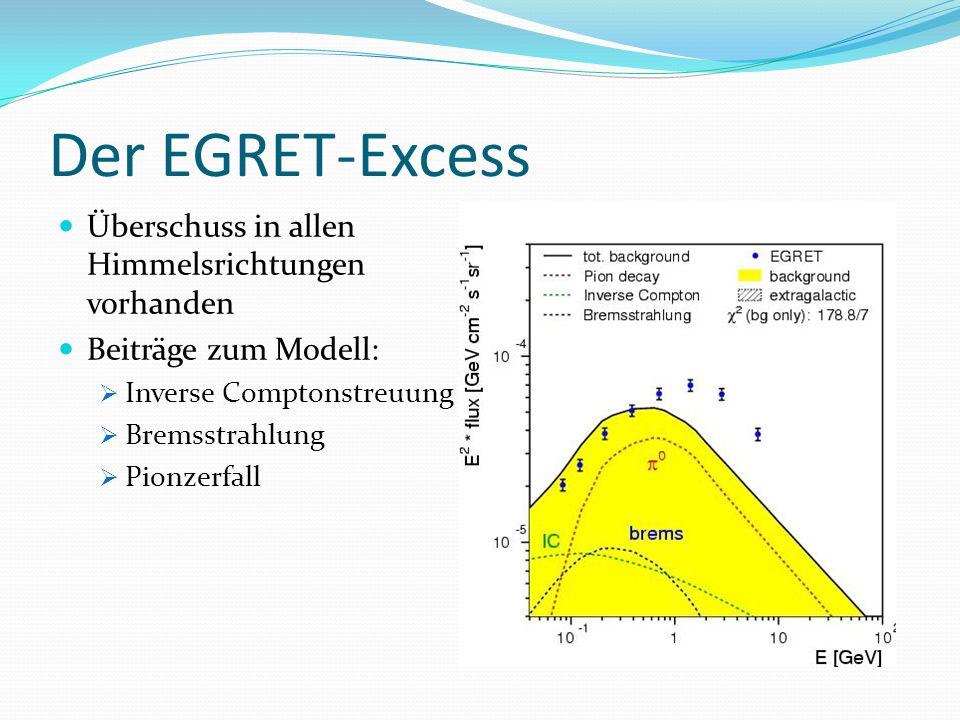 Der EGRET-Excess Überschuss in allen Himmelsrichtungen vorhanden