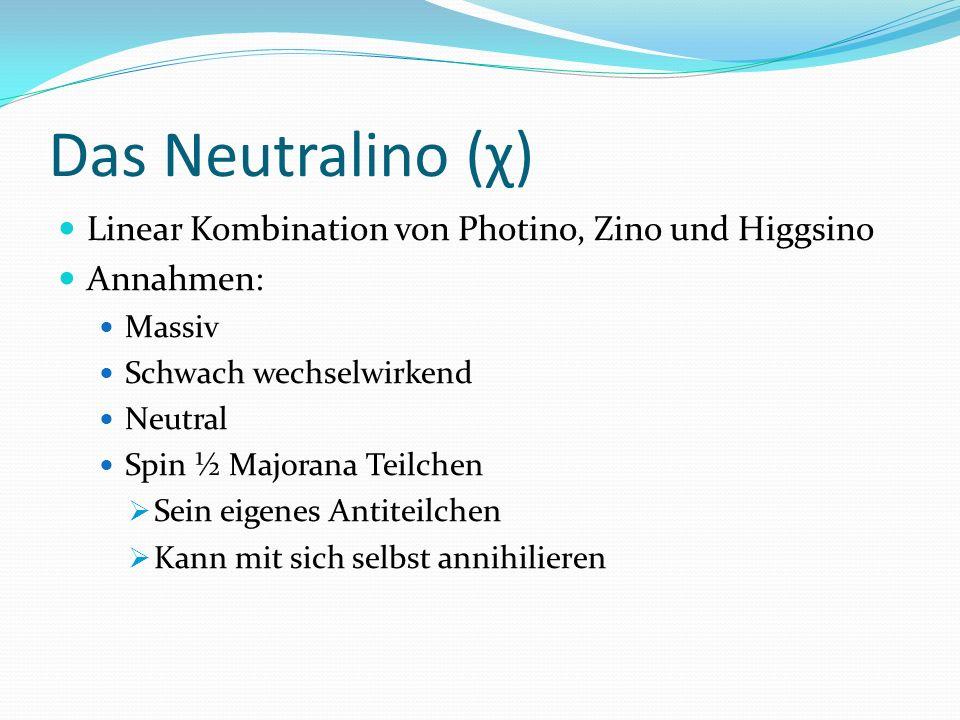 Das Neutralino (χ) Linear Kombination von Photino, Zino und Higgsino