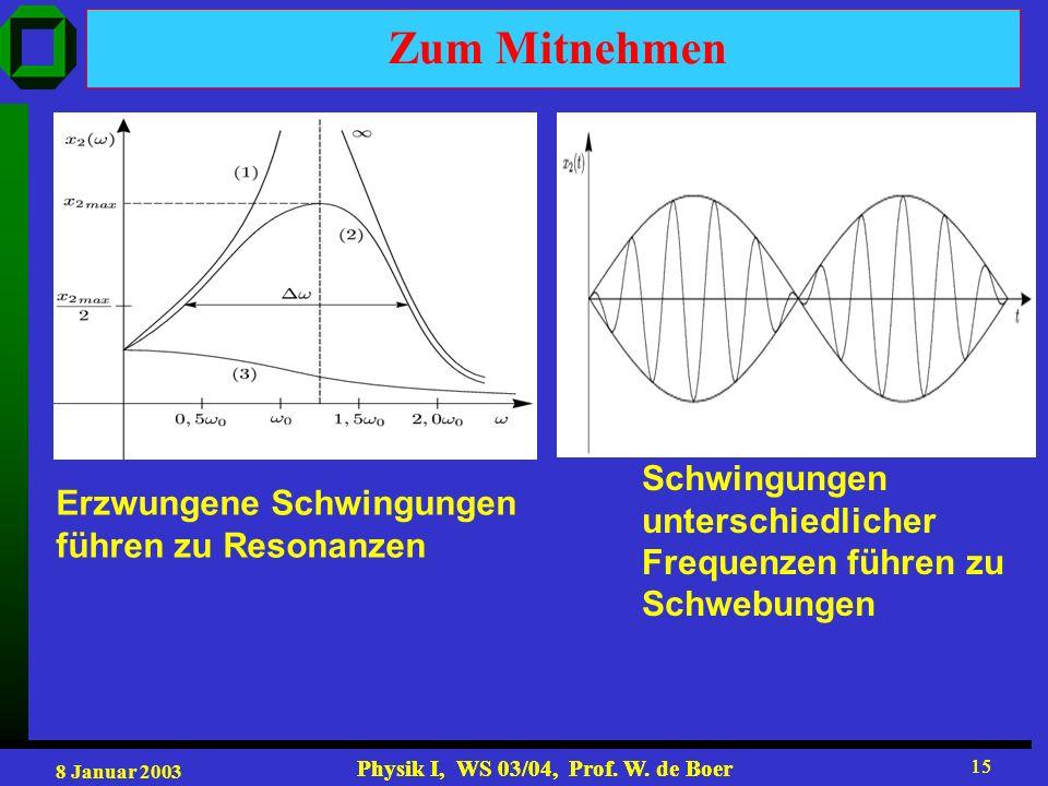 Zum Mitnehmen Schwingungen unterschiedlicher Frequenzen führen zu