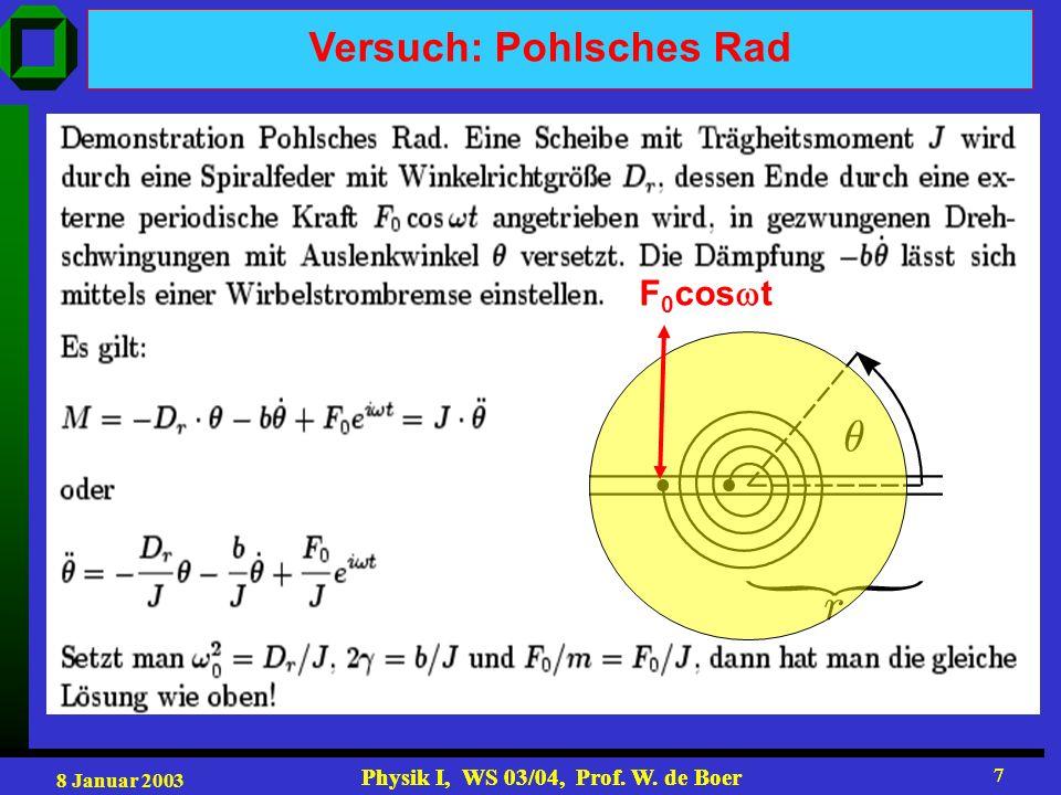 Versuch: Pohlsches Rad