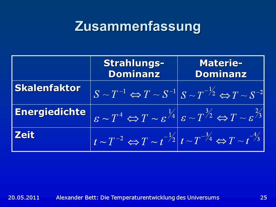 Zusammenfassung Strahlungs-Dominanz Materie-Dominanz Skalenfaktor
