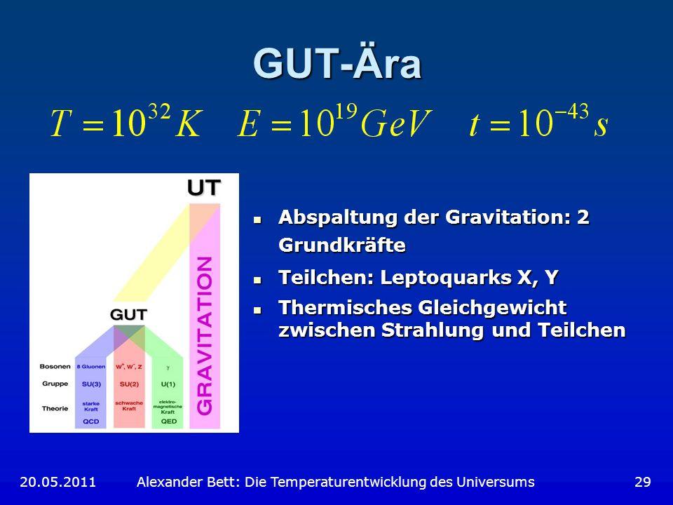 GUT-Ära Abspaltung der Gravitation: 2 Grundkräfte