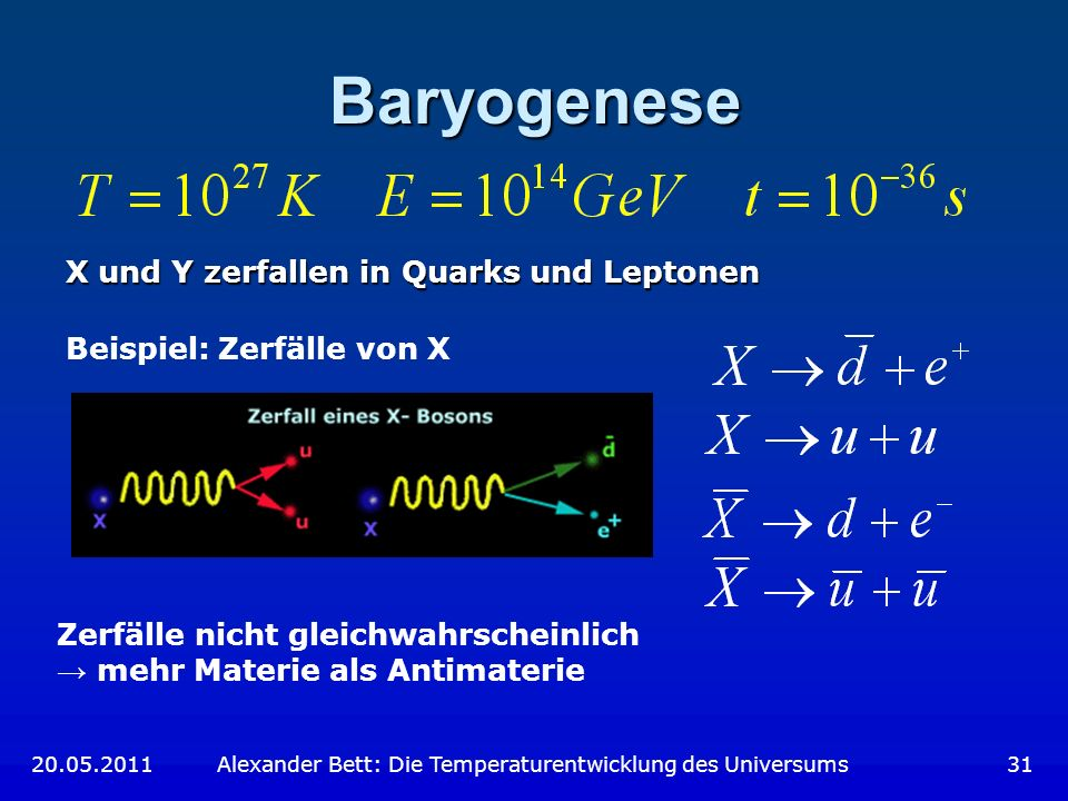 Baryogenese X und Y zerfallen in Quarks und Leptonen