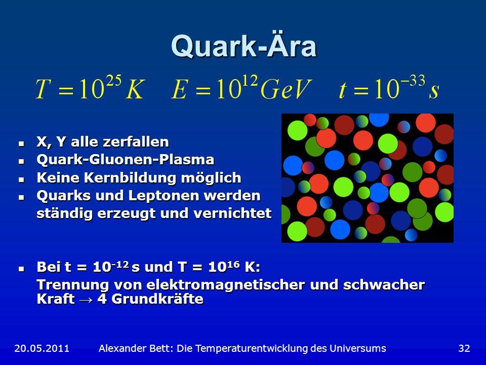Quark-Ära X, Y alle zerfallen Quark-Gluonen-Plasma