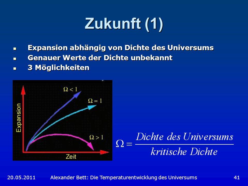 Zukunft (1) Expansion abhängig von Dichte des Universums