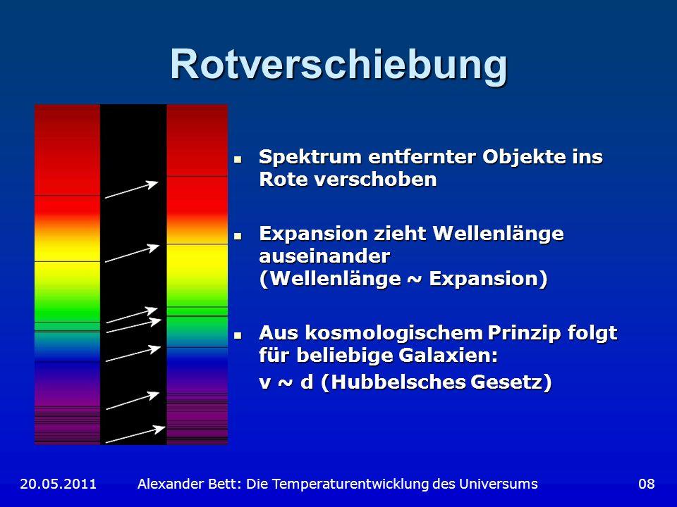 Rotverschiebung Spektrum entfernter Objekte ins Rote verschoben