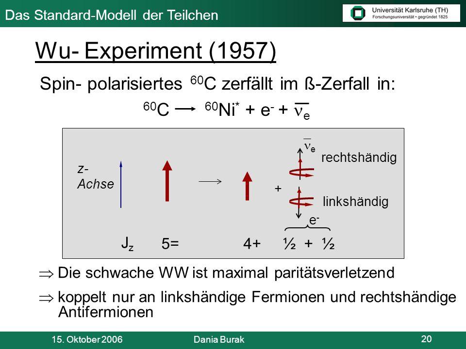 Wu- Experiment (1957) Spin- polarisiertes 60C zerfällt im ß-Zerfall in: 60C 60Ni* + e- + e.