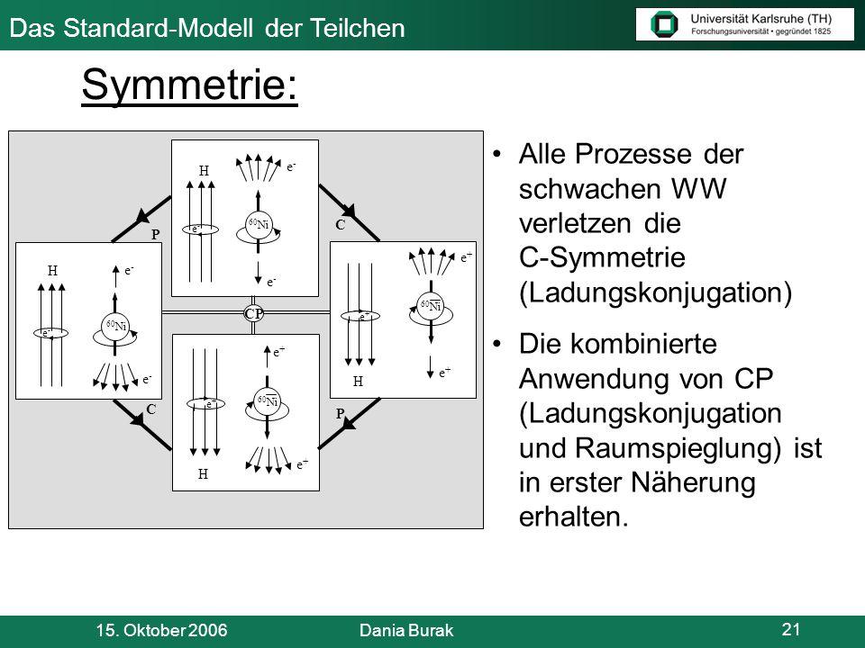 Symmetrie: H. 60Ni. e- e+ CP. P. C. Alle Prozesse der schwachen WW verletzen die C-Symmetrie (Ladungskonjugation)
