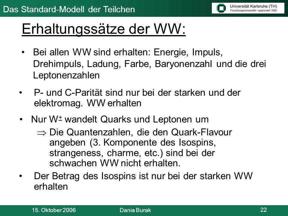 Erhaltungssätze der WW: