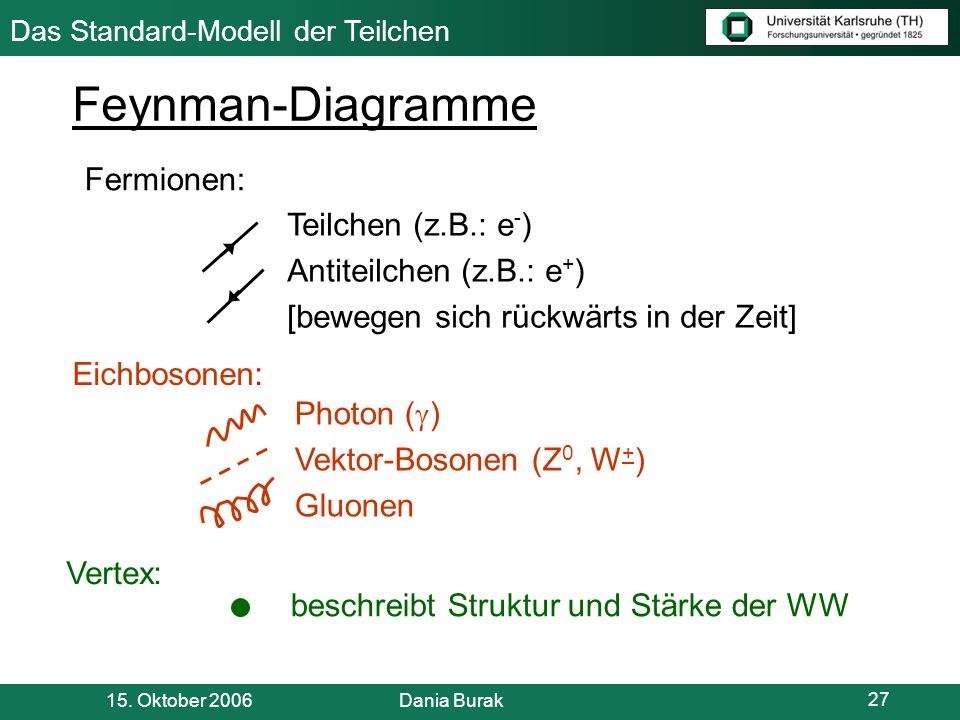 Feynman-Diagramme Fermionen: Teilchen (z.B.: e-)